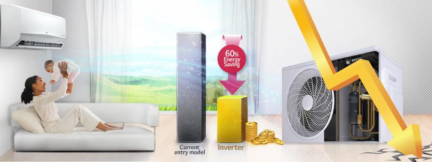 LG 1.5 Ton Inverter AC Price in Bangladesh